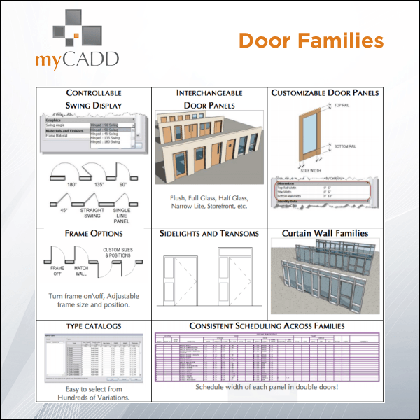 Revit Door Families Collection