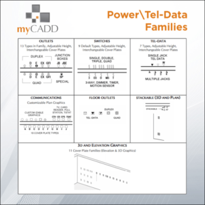 Revit PowerTel-Data Collection