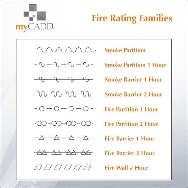 Free Revit Family: Fire Rating Lines