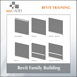Comprehensive Revit Families – April