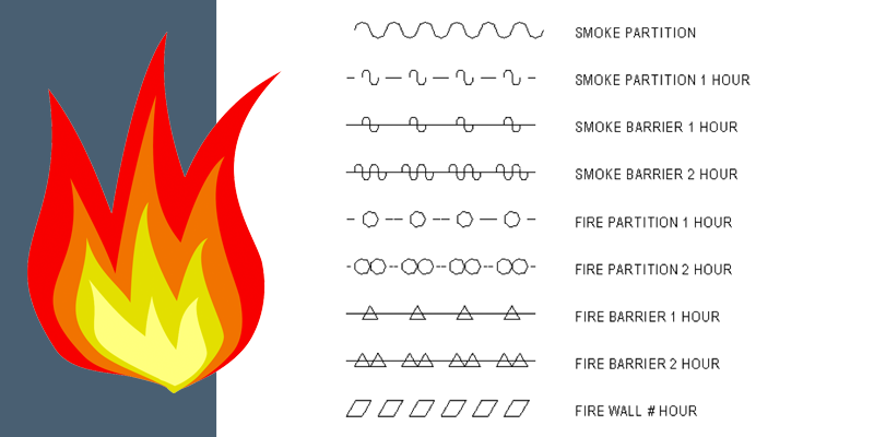 Revit Family of the Month: Fire Rating Lines